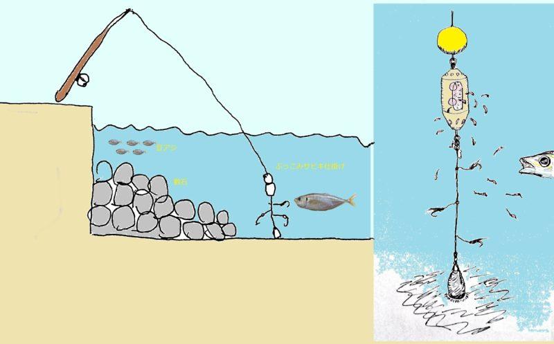 ぶっこみサビキは海中でこんな感じ